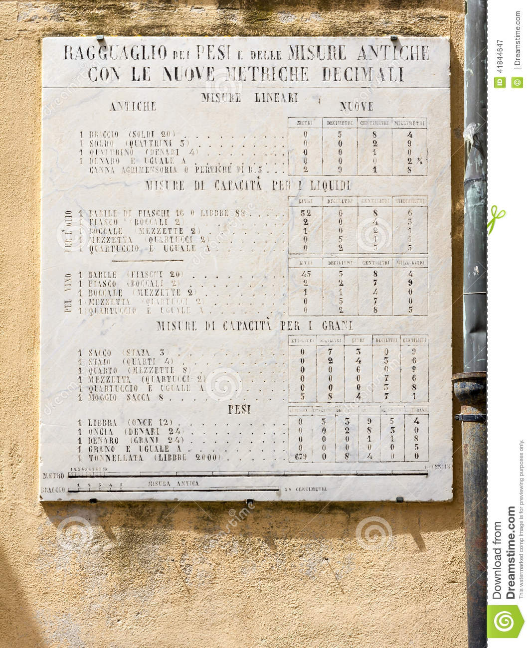 Metric System Old Plaque In Campiglia Marittima Tuscany