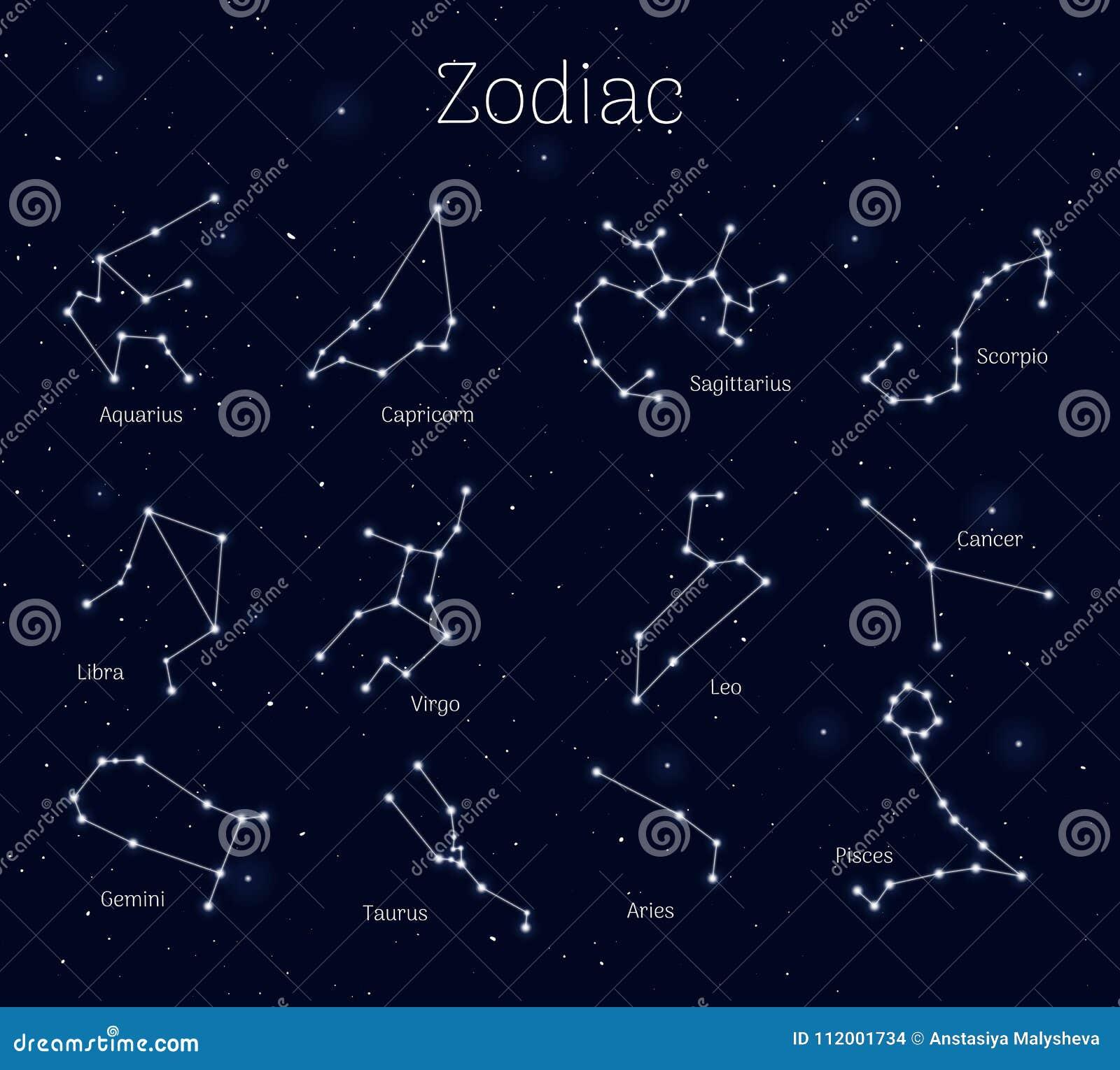 Metta i segni dello zodiaco, fondo del cielo notturno, realistico