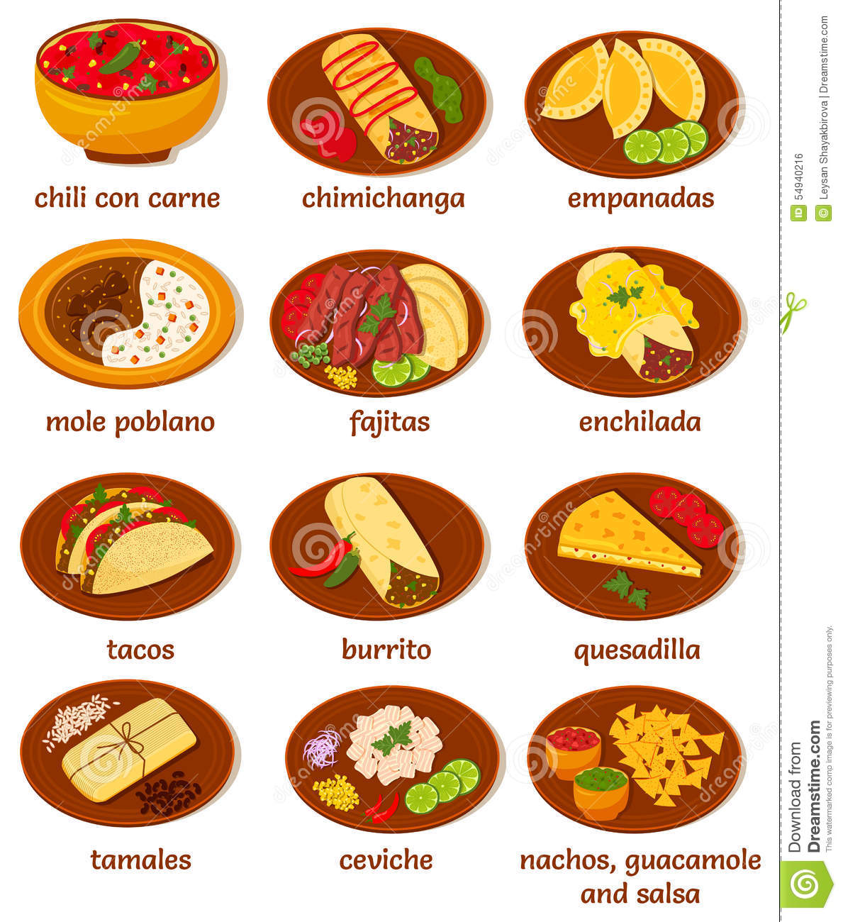 Mexican Food Tacos Ingredients