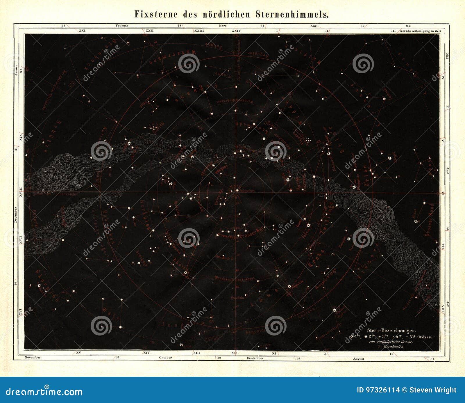 Meyer Antique Astronomy Star Map 1875 do céu norte