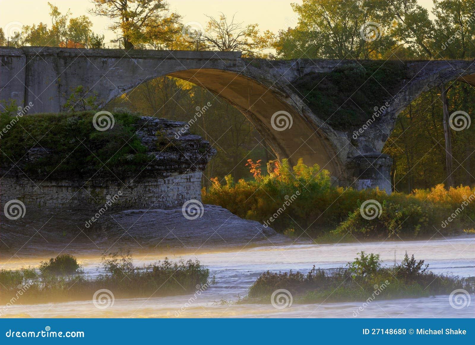 Międzymiastowy Most