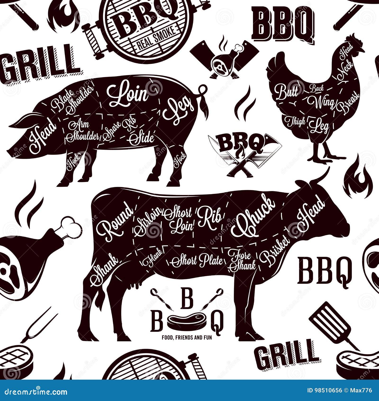 Mięs cięcia i grilla bezszwowy wzór, wektorowa ilustracja