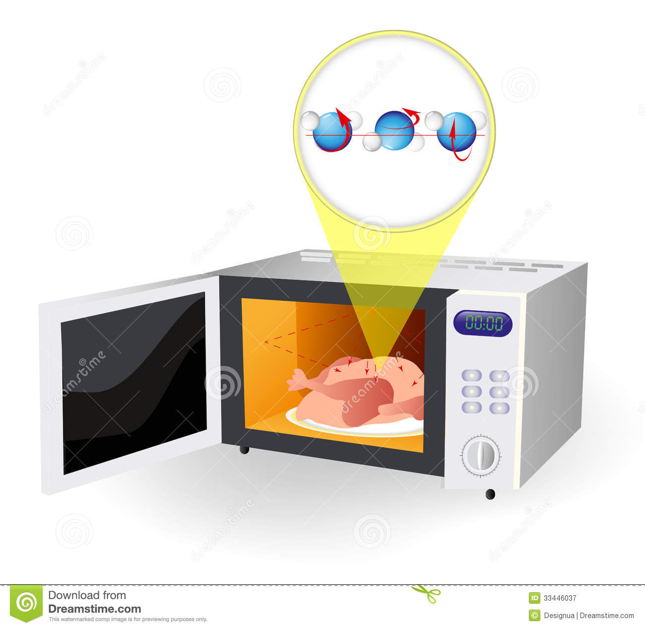 Microwave Oven And Water Molecules Royalty Free Stock