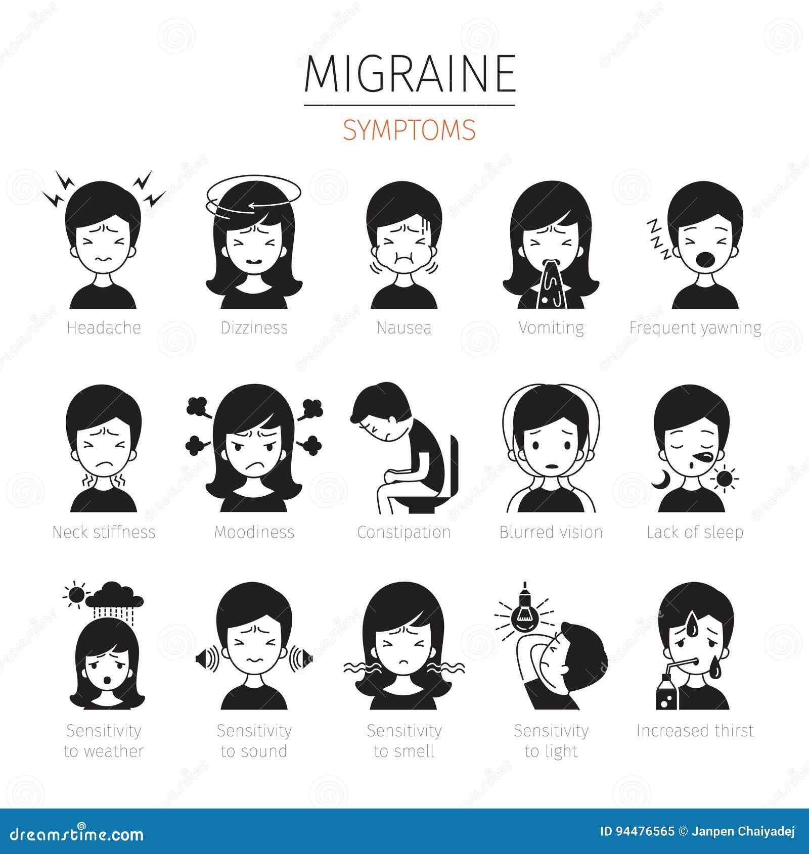 Migrena objawów ikony Ustawiać, monochrom