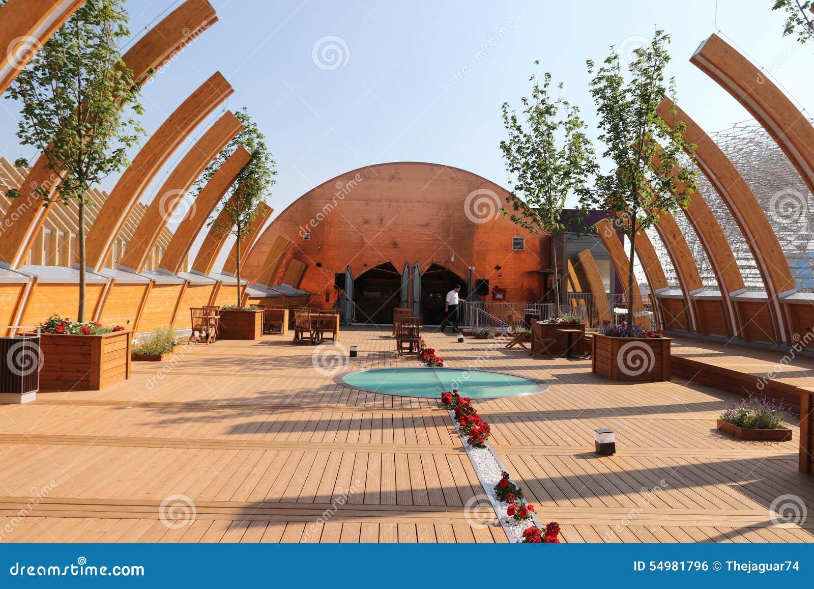 Milaan Expo, Italië