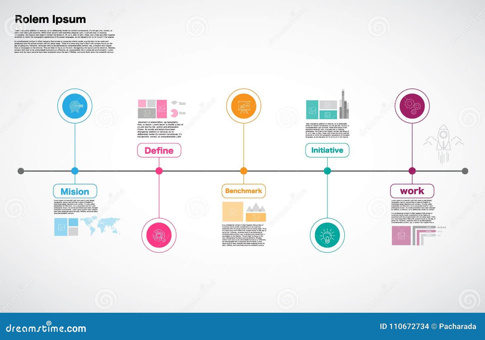 milestone company infographic vector roadmap design template