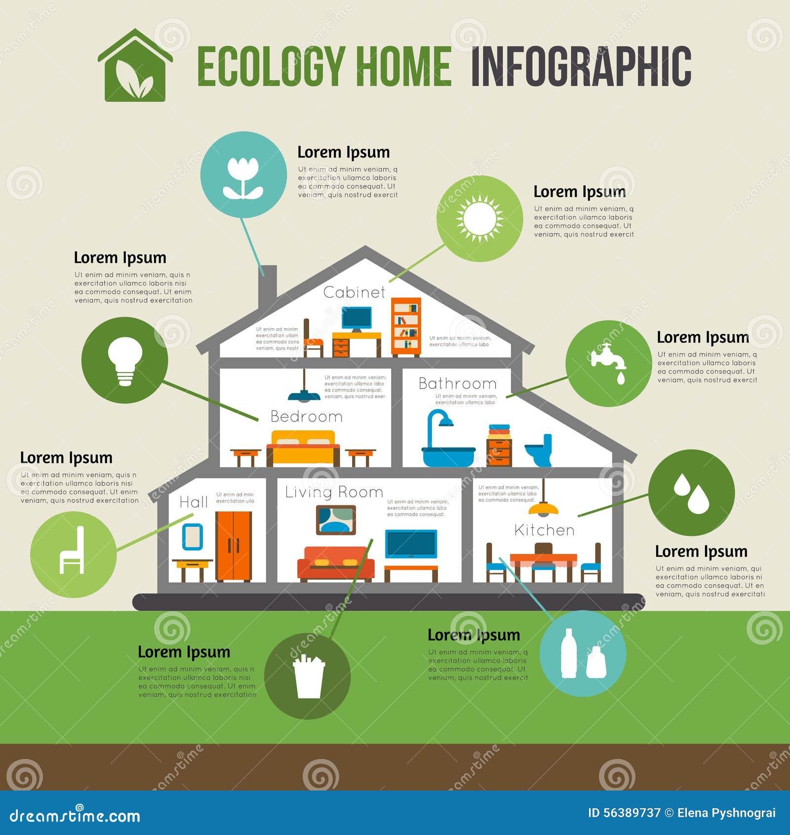 Eco Home Design Ideas: Milieuvriendelijk Infographic Huis Vector Illustratie