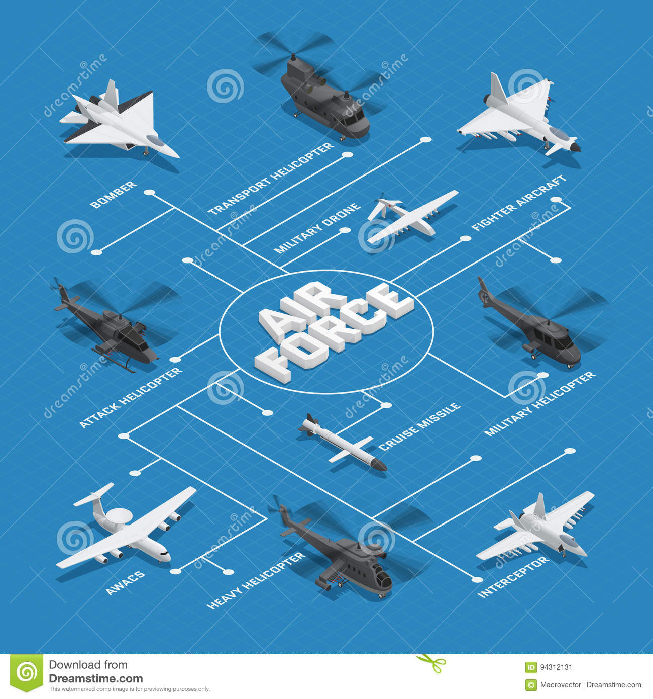 Military air force isometric flowchart stock vector illustration military air force isometric flowchart geenschuldenfo Gallery