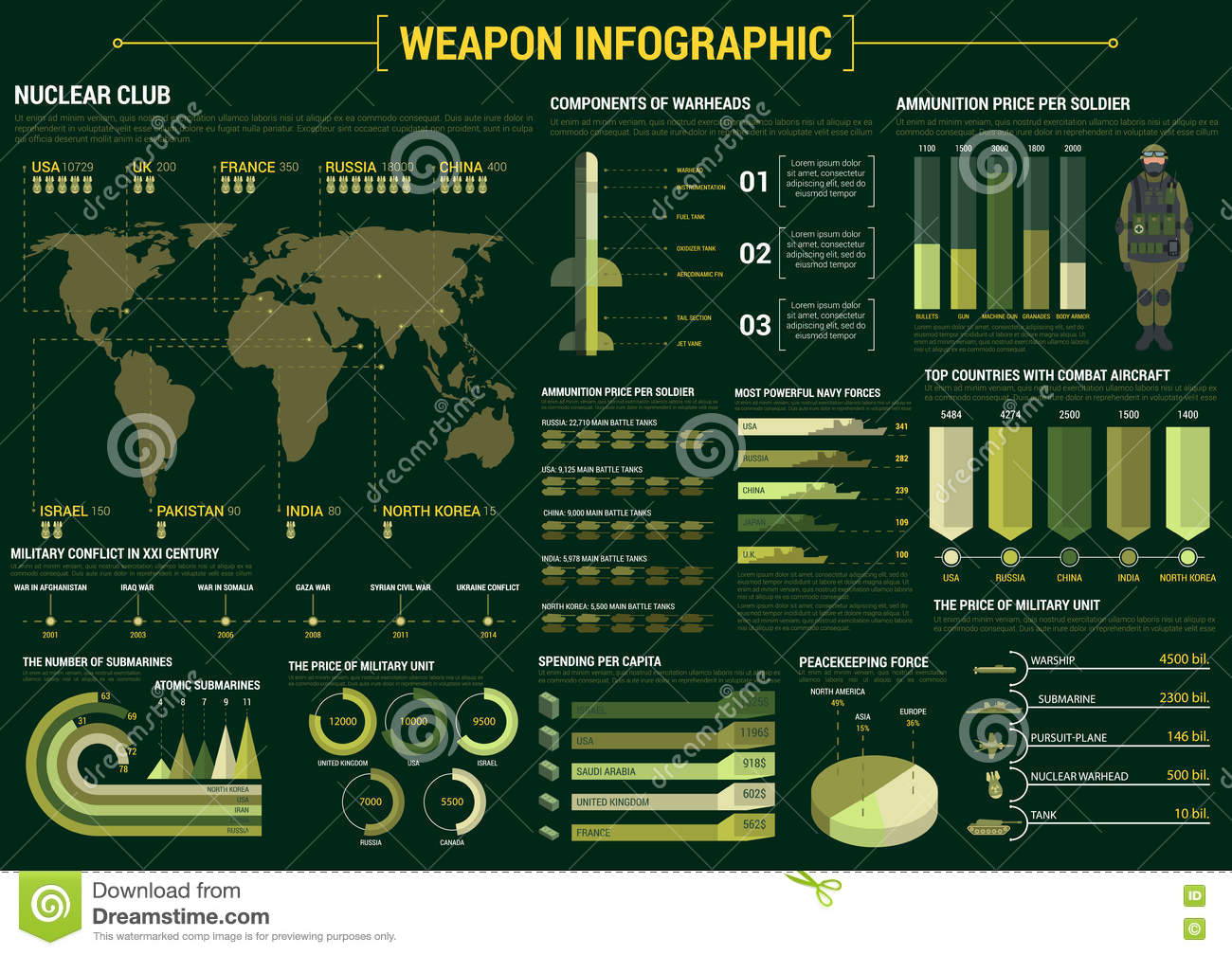 Military Weapon Infographic Poster Template Stock Vector - Image ...