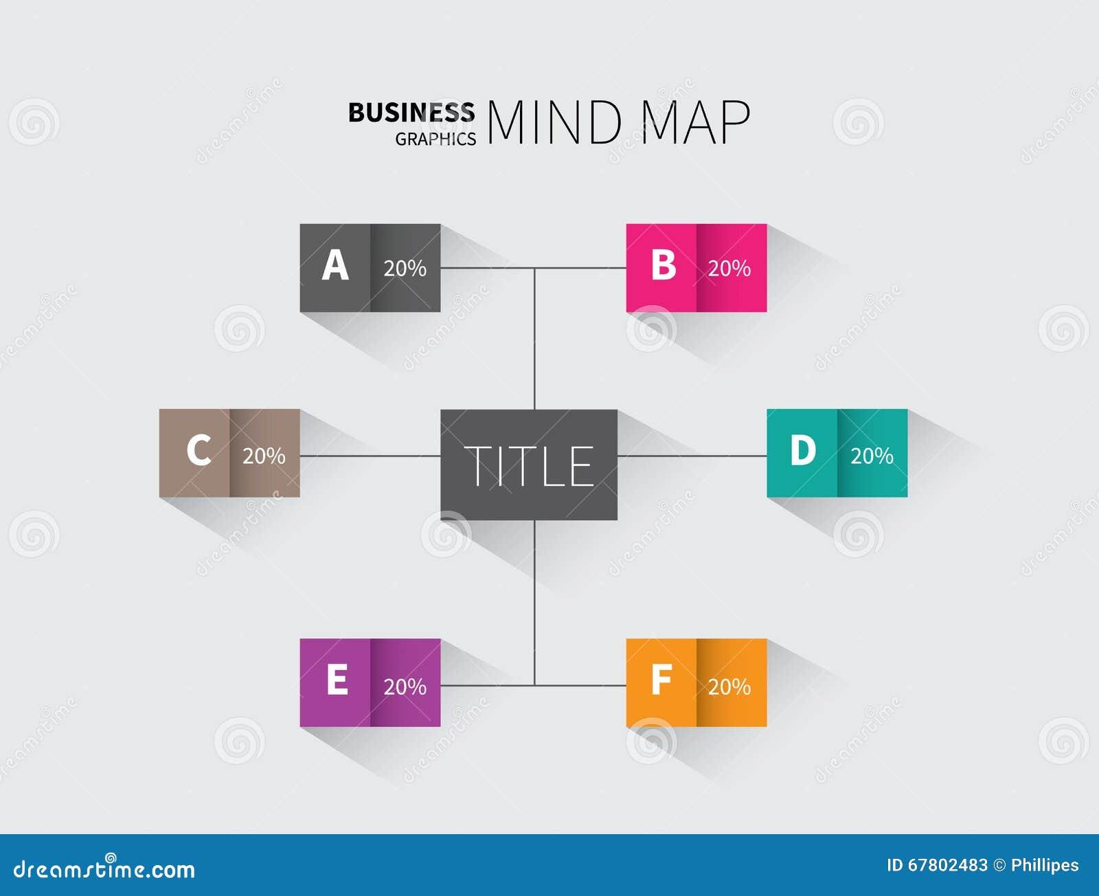 Mind Map Design Stock Vector Image 67802483