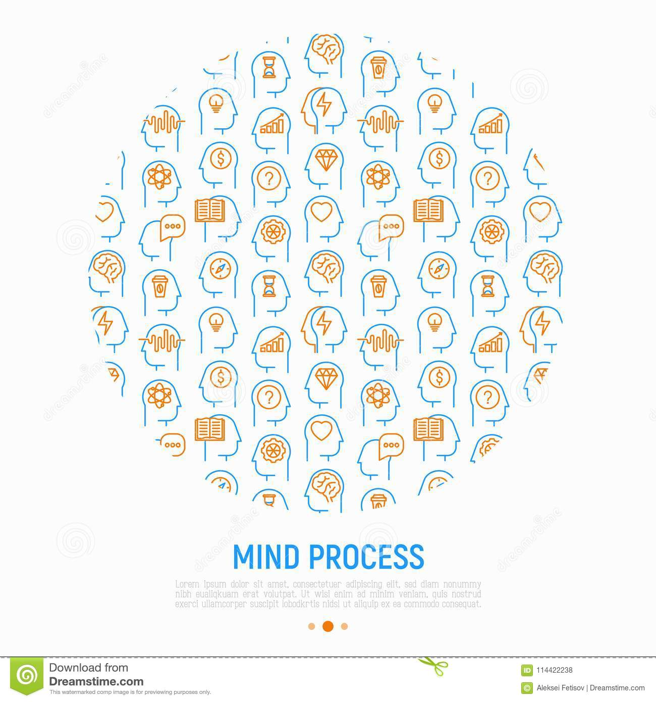 Mind process concept in circle