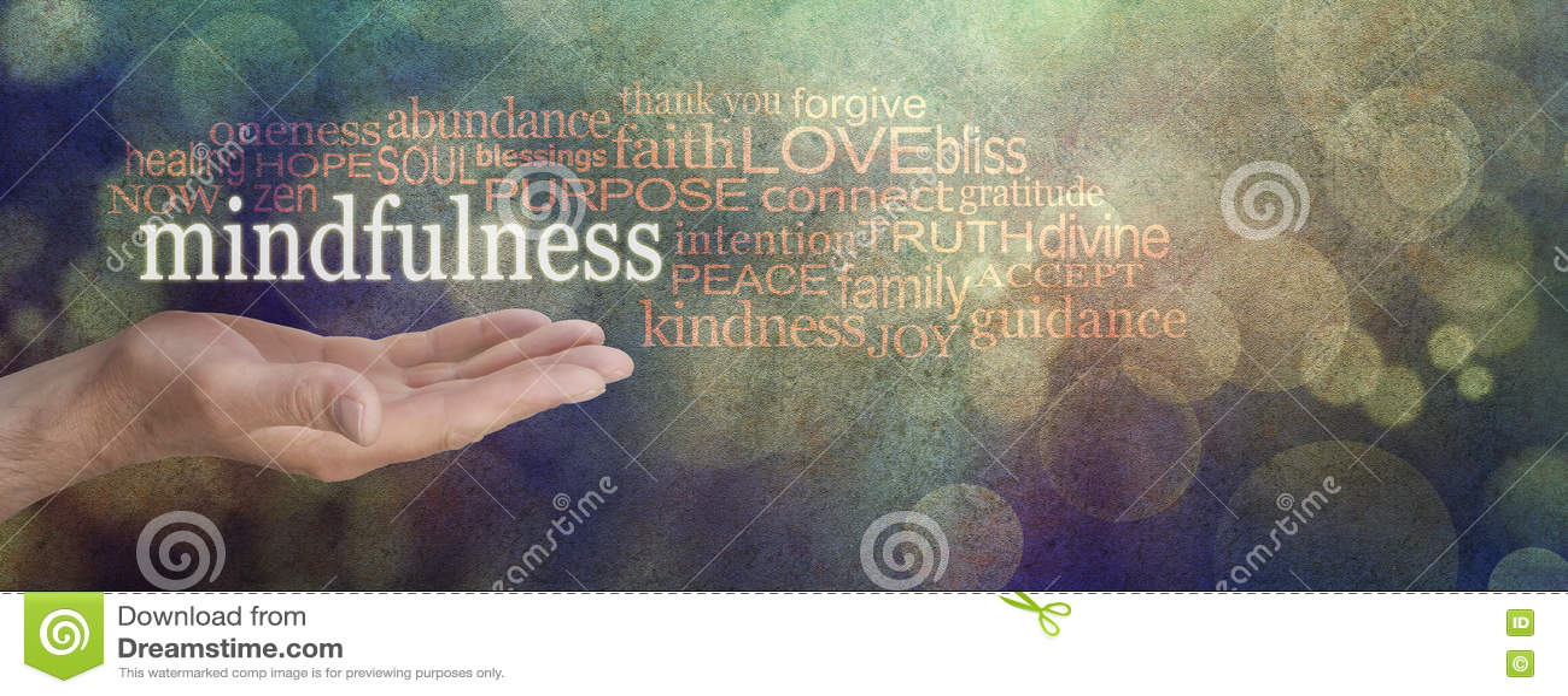 Mindfulness Word Cloud Grunge Banner