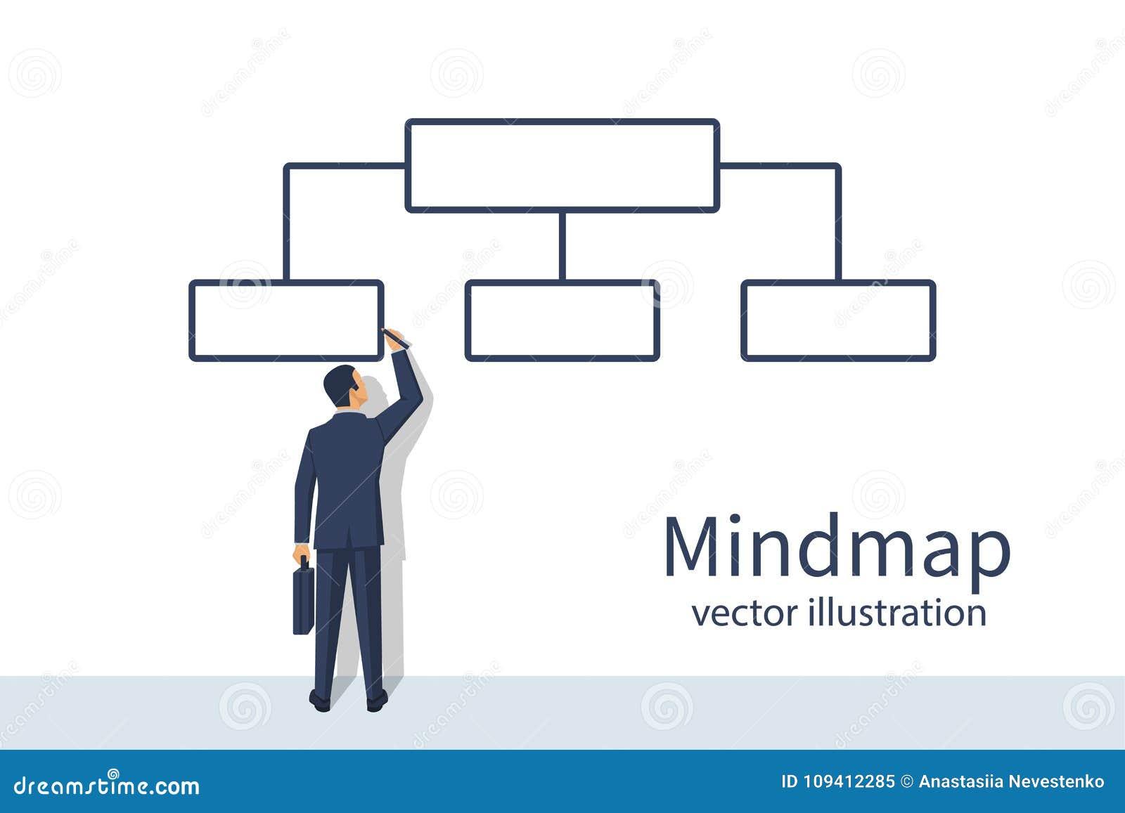 Mindmap. Businessman standing by the wall draws flowchart.