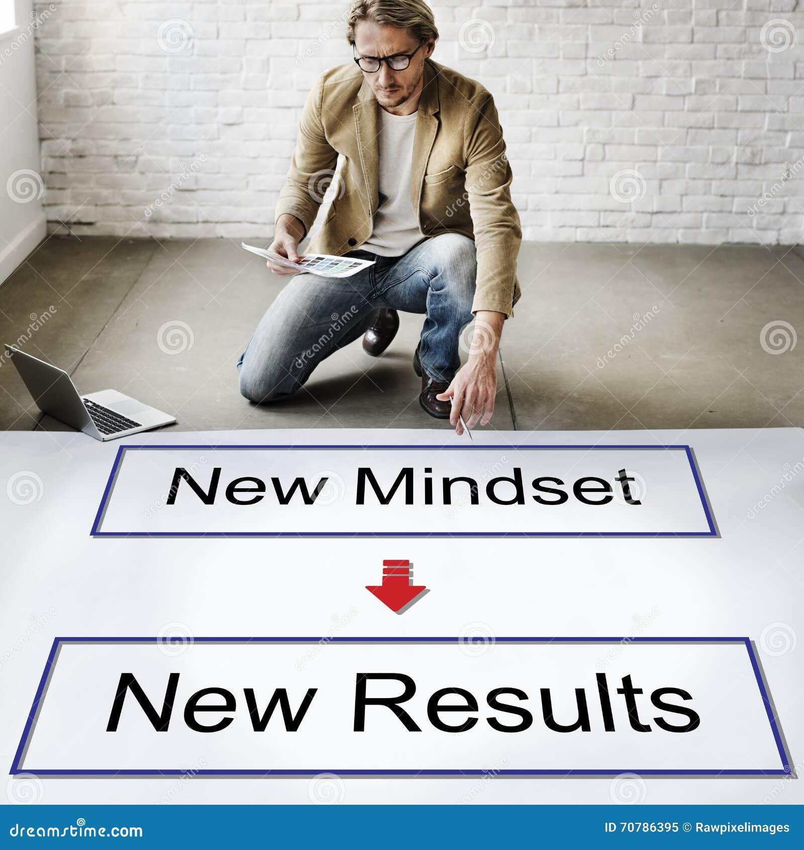 Mindset Naprzeciw Positivity negatywnościa Myślącego pojęcia