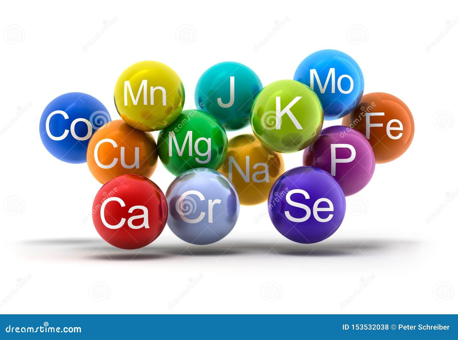 Minerais químicos essenciais ou elementos dietéticos