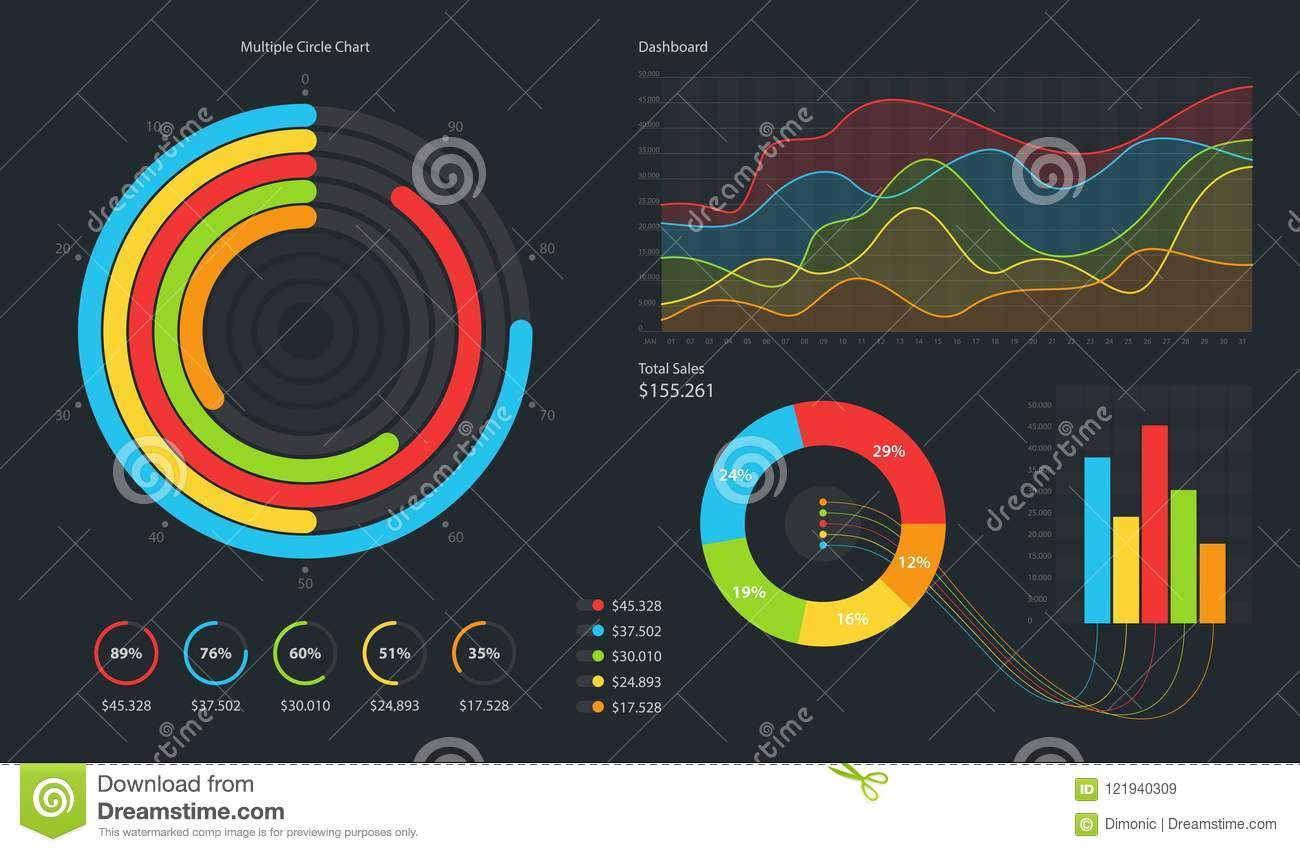 Minimalistic infographic template with flat design daily statistics graphs, dashboard, pie charts. EPS 10