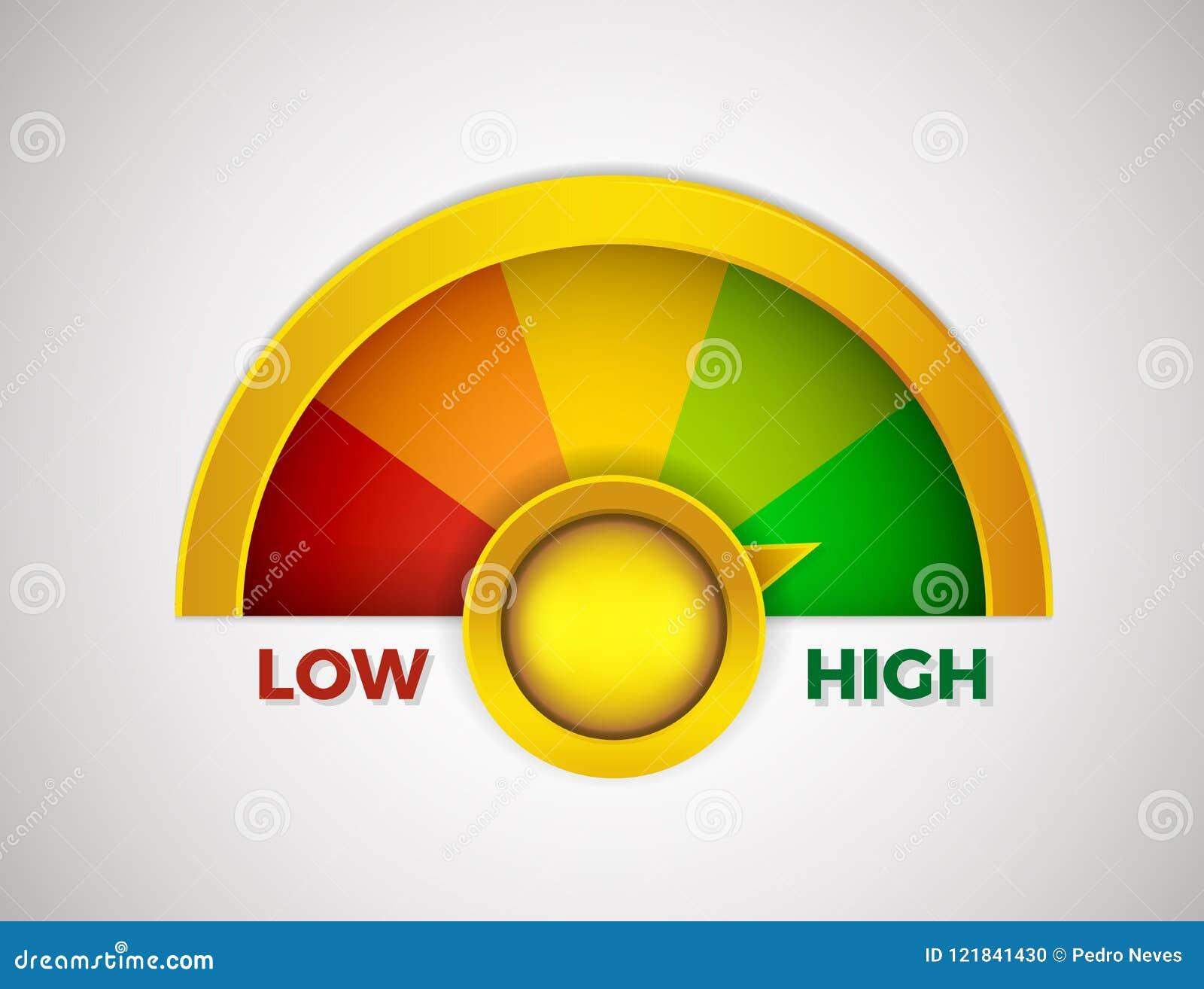 Minimo all alto tasso del tester con i colori da rosso a verde Progettazione dell illustrazione di vettore dal peggio ai migliori