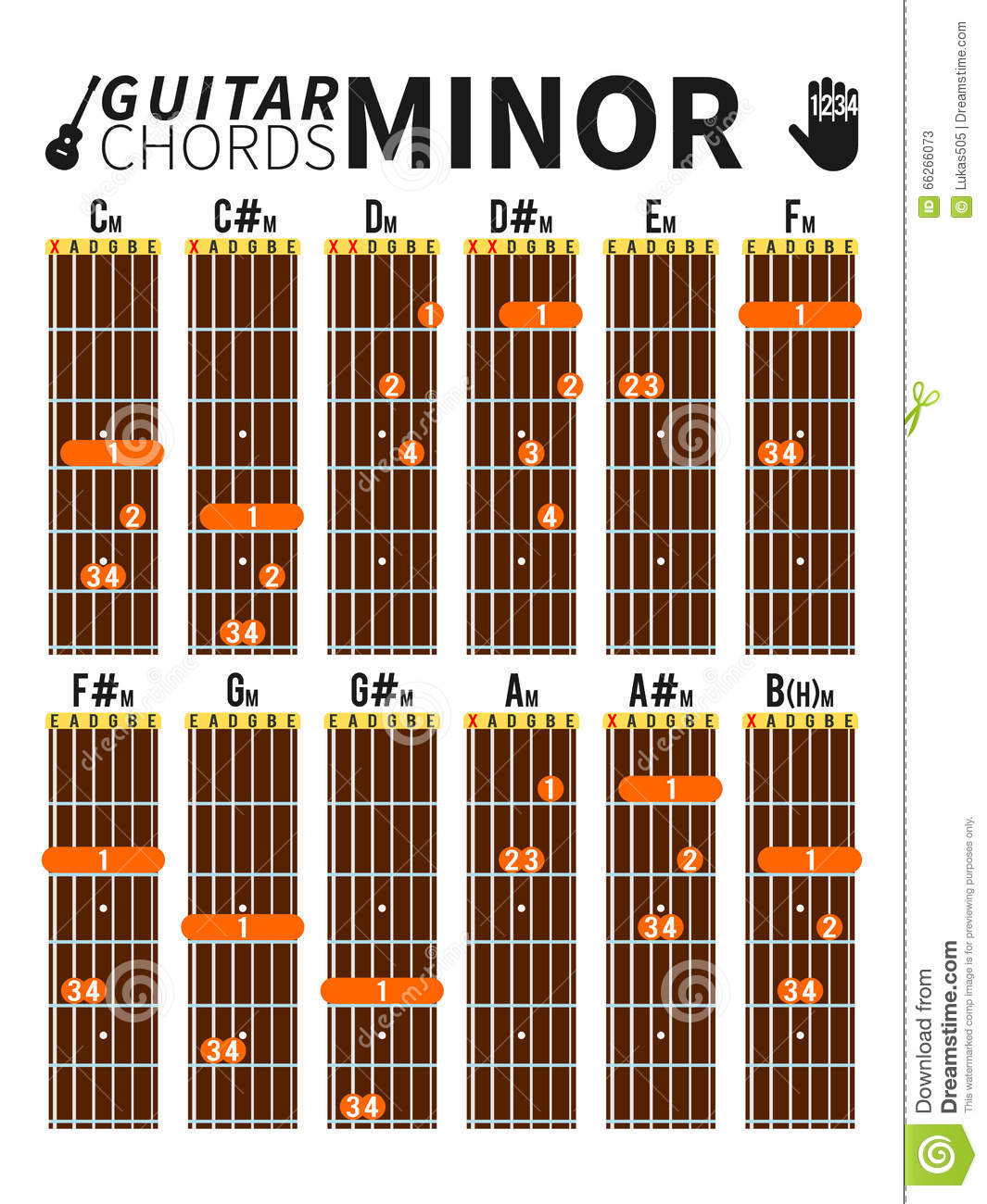 Minor Chords Chart For Guitar With Fingers Position Stock Vector - Image: 66266073