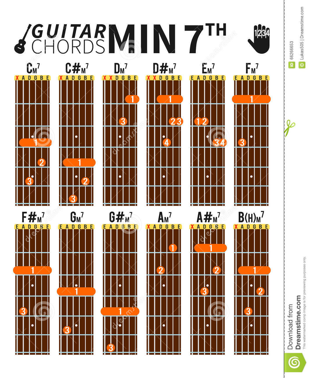Minor Seventh Chords Chart For Guitar With Fingers Position Stock