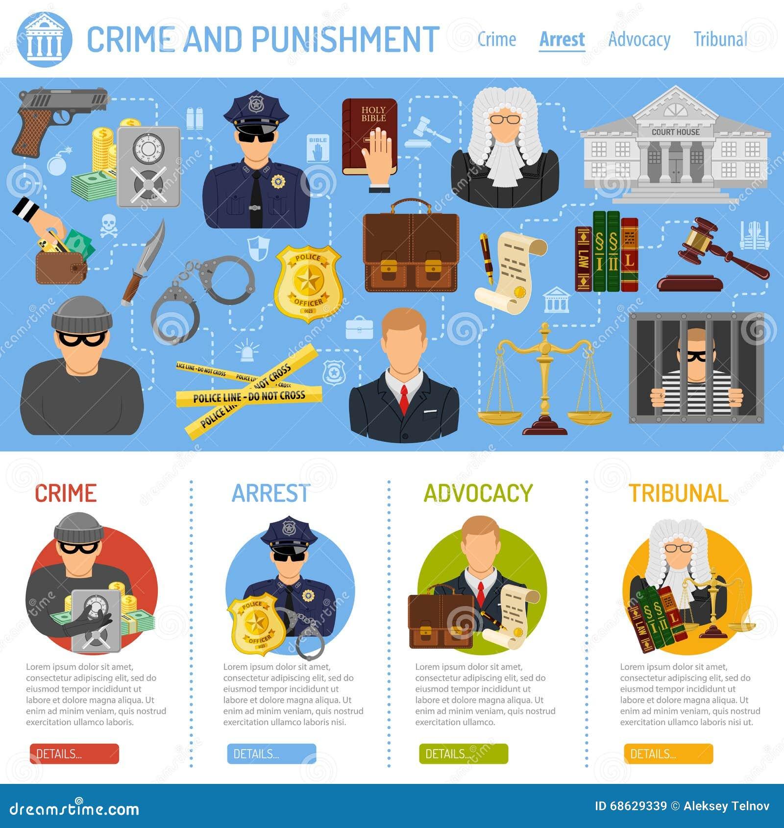 Misdaad en Strafconcept