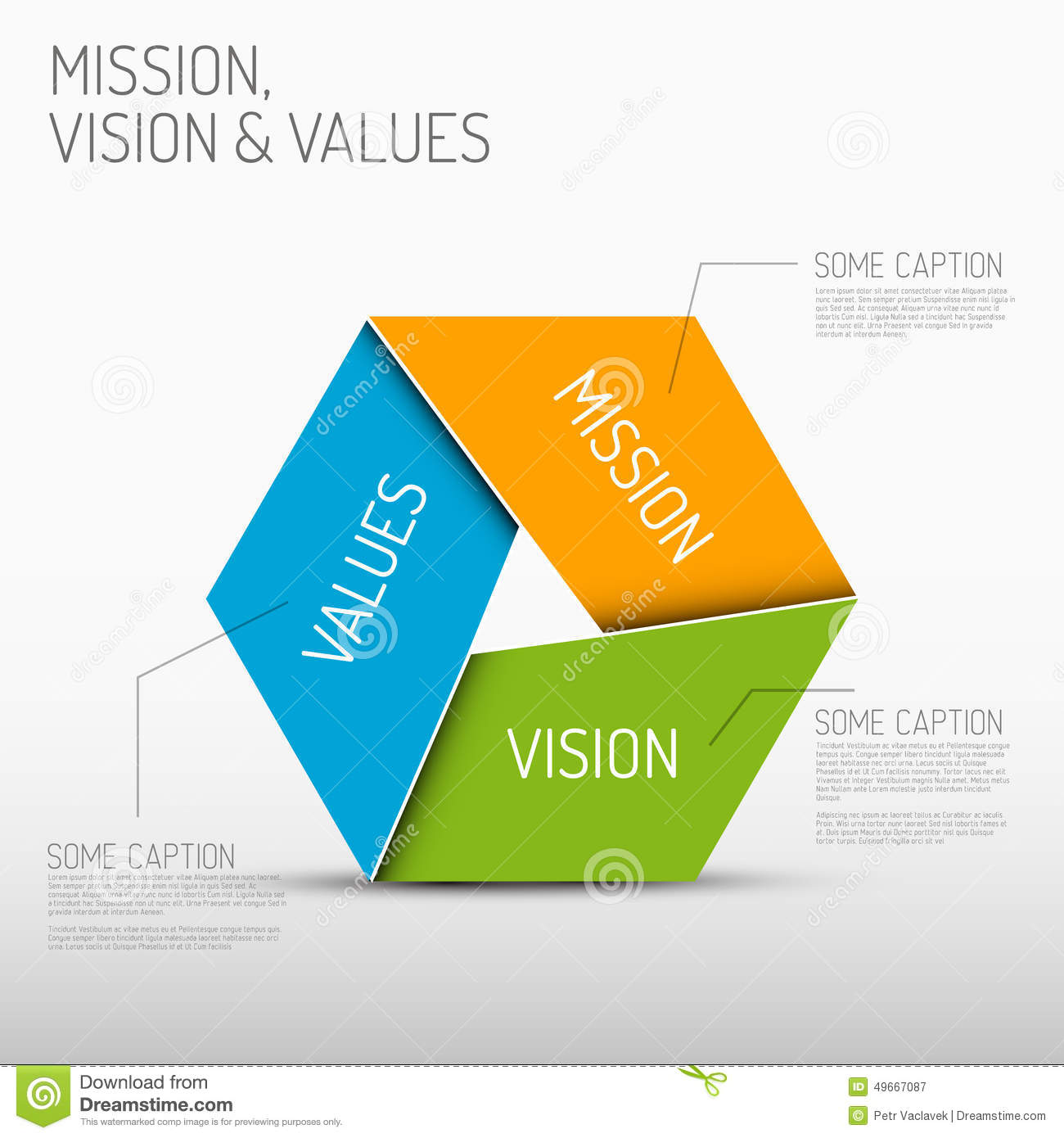 vision mission of spcis Vision of logistics company, mission of logistics company, values of logistics company, vision & mission statements, values statements, mission statement, containers, dry containers transportation, reefer carriage solutions, reefer containers, reefer transportation, reefer fleets, reefer, special projects handling, projects.