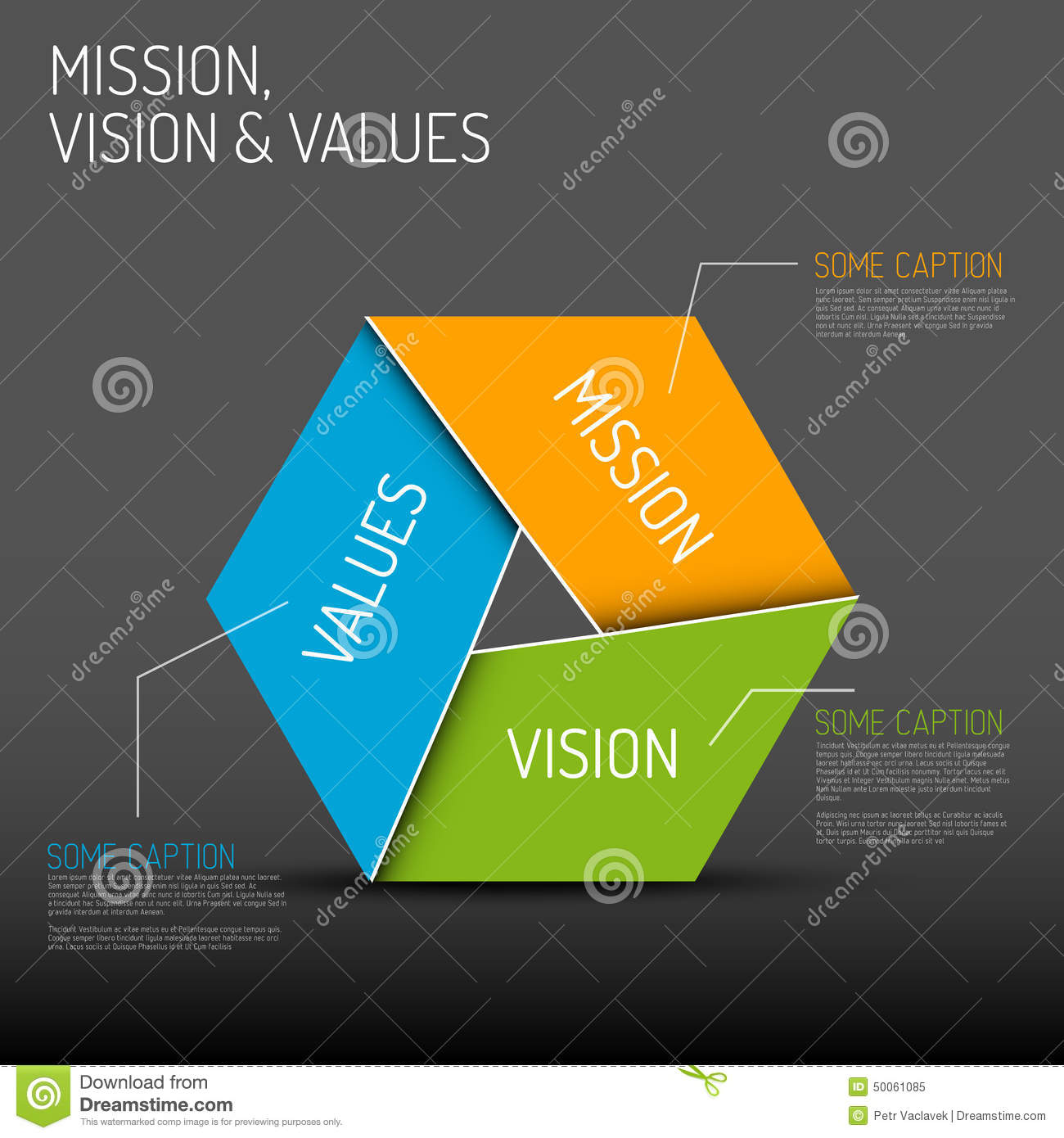 red cross mission vision values goals This allows us fulfil our humanitarian mission at home and abroad  goals and  objectives, and to uphold the values and principles of the red cross movement.