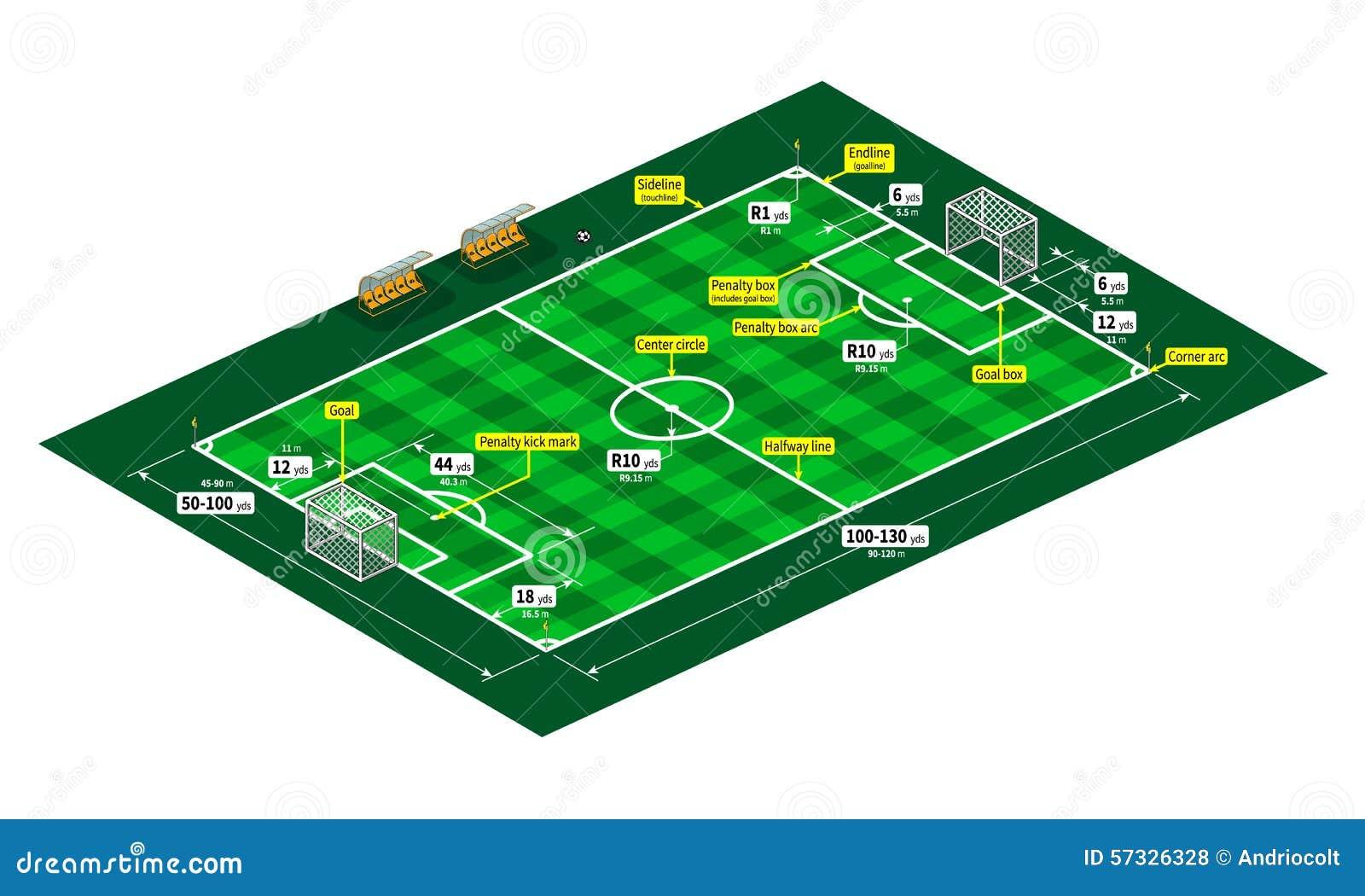 Misure classiche del campo da calcio o di calcio - Misure porta di calcio ...