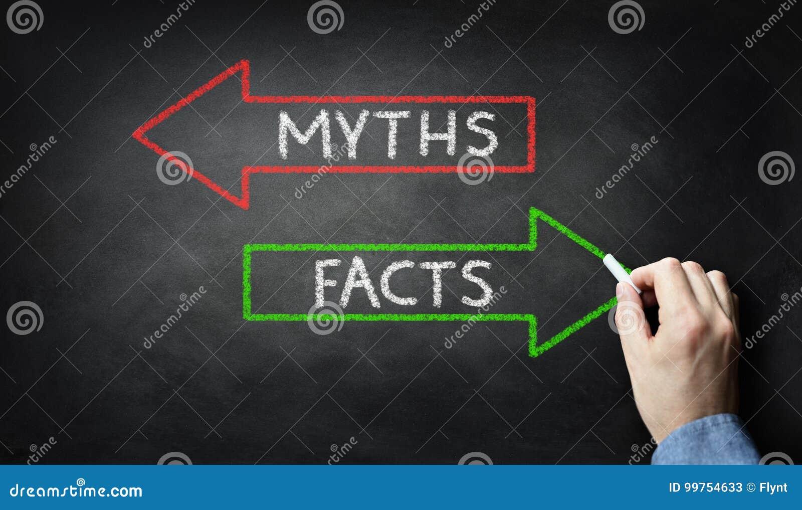 Mitos o hechos del dibujo del hombre de negocios en la pizarra