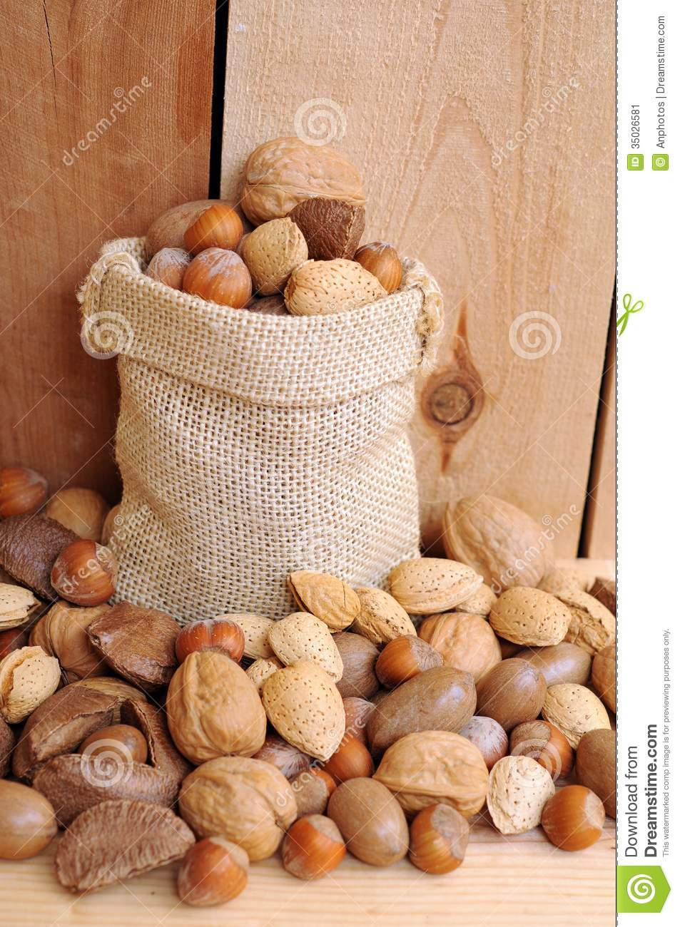 nut sack Learn about working at nutsack foods join linkedin today for free see who you  know at nutsack foods, leverage your professional network, and get hired.