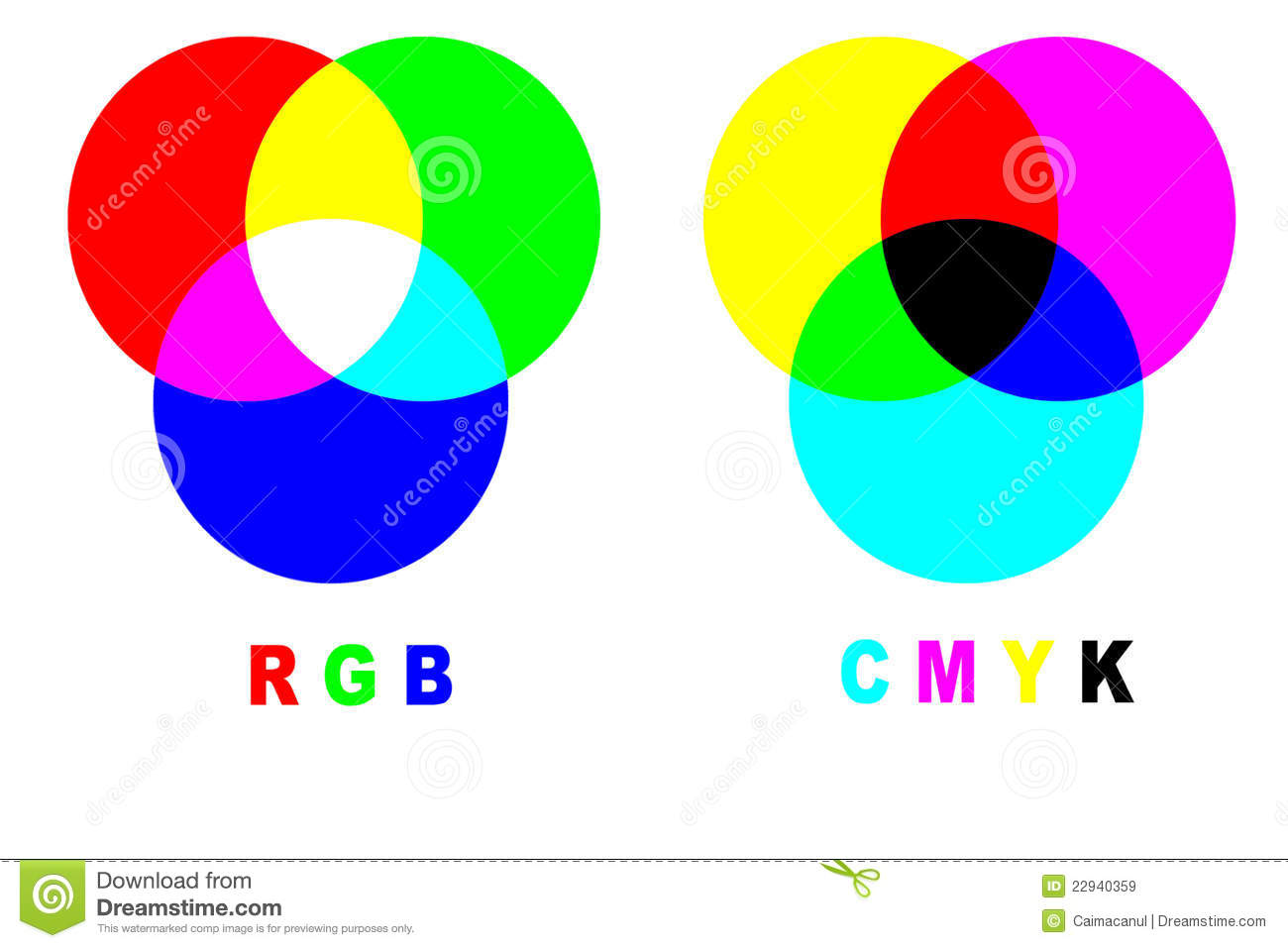 Mixing colors rgb vs cmyk stock illustration illustration of mixing colors rgb vs cmyk geenschuldenfo Image collections