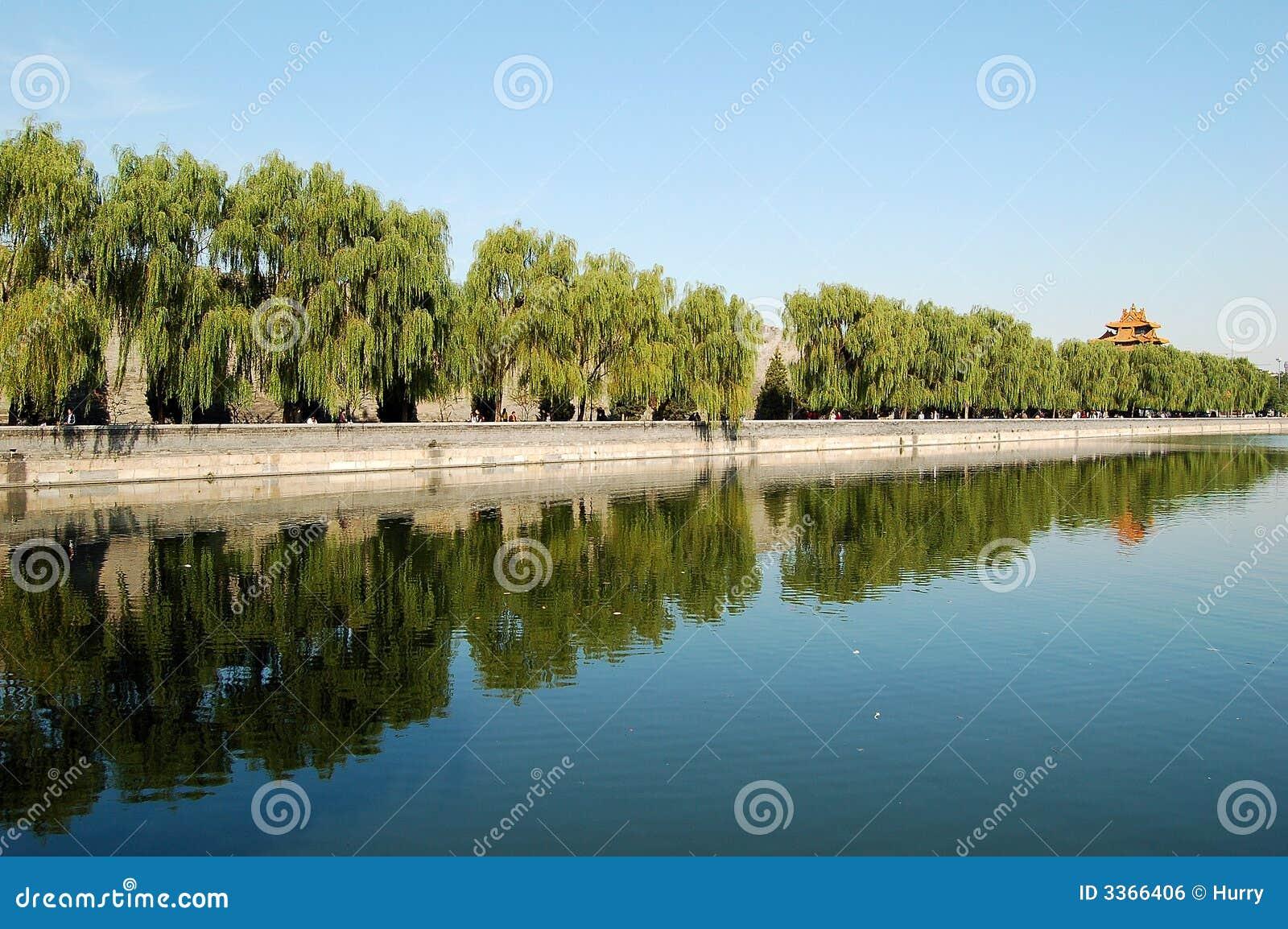 Moat, the forbidden city
