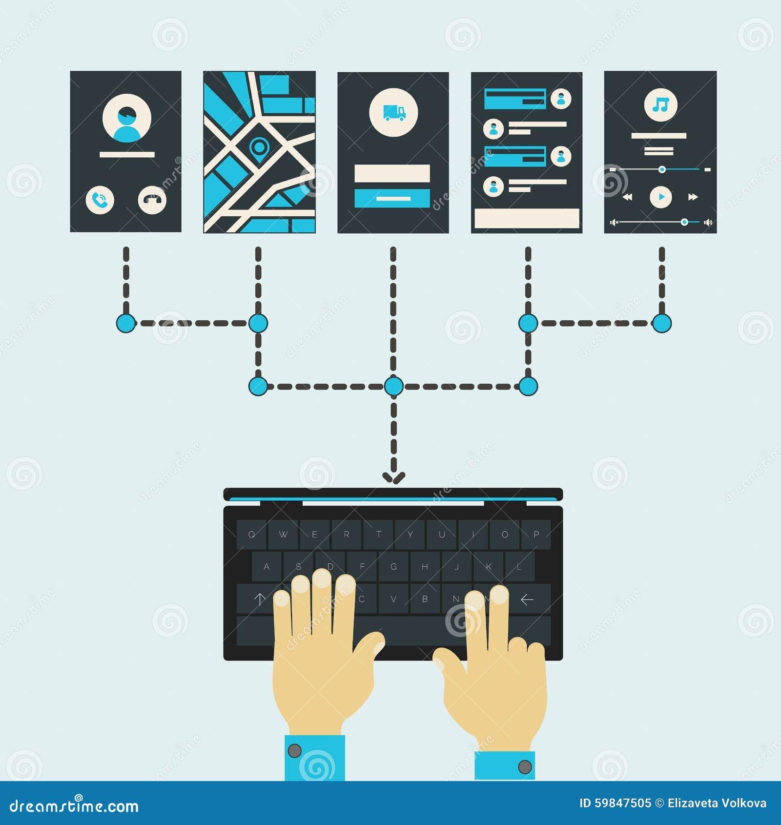 Mobiele apps die tot concept leiden