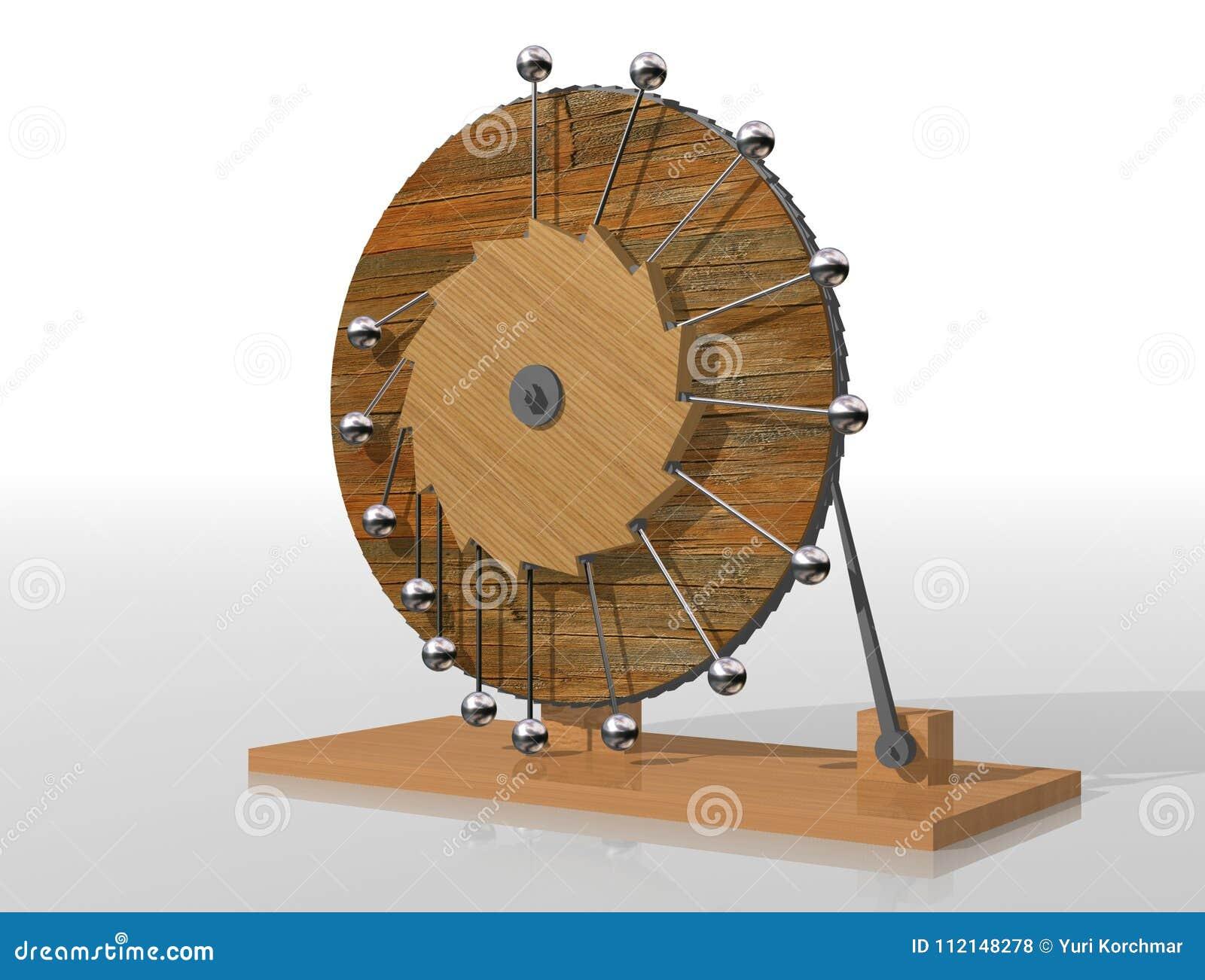 Mobiele Perpetuum Eeuwige de motiemachine van Leonardo da Vinci ` s
