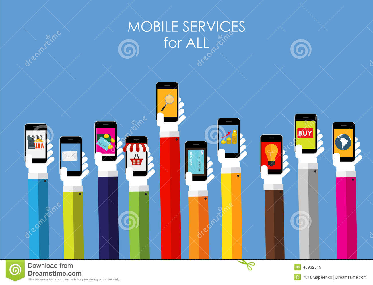 Mobile web services thesis