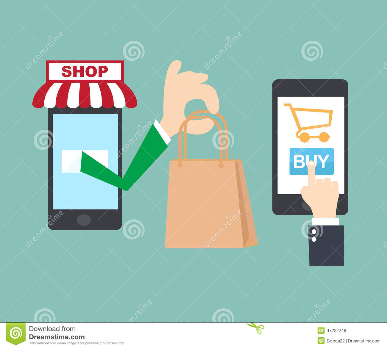 online sales and in store sales in Discover all relevant facts and statistics on online-shopping and e-commerce worldwide now on statista  of retail sales in  online or in-store shopping.