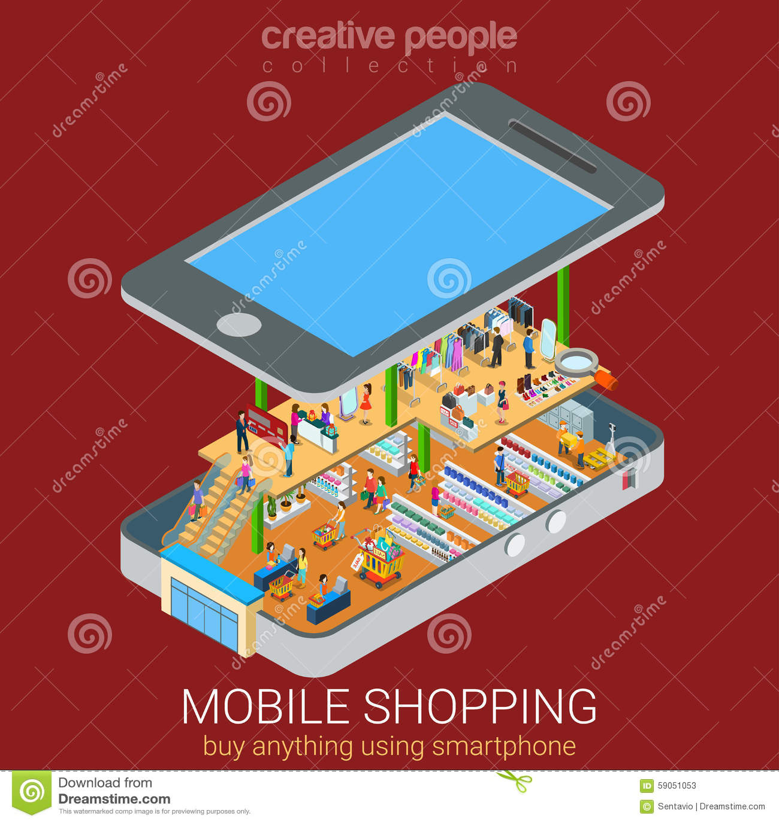 Mobil shop online