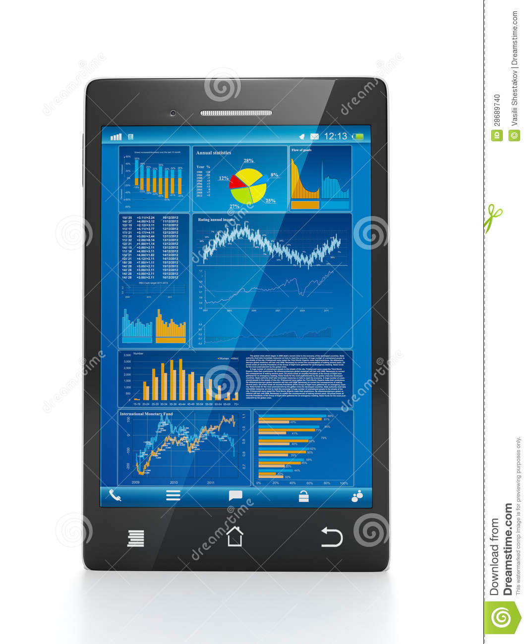mobile technology business plan