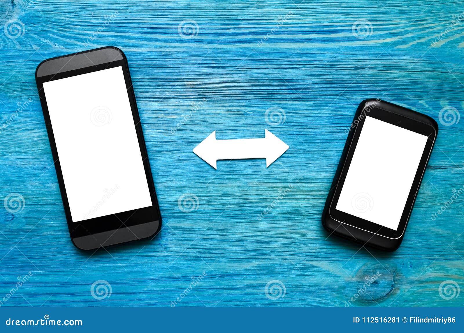 Mobiltelefonsynkronisering inkommande och utgående appeller Datareserv