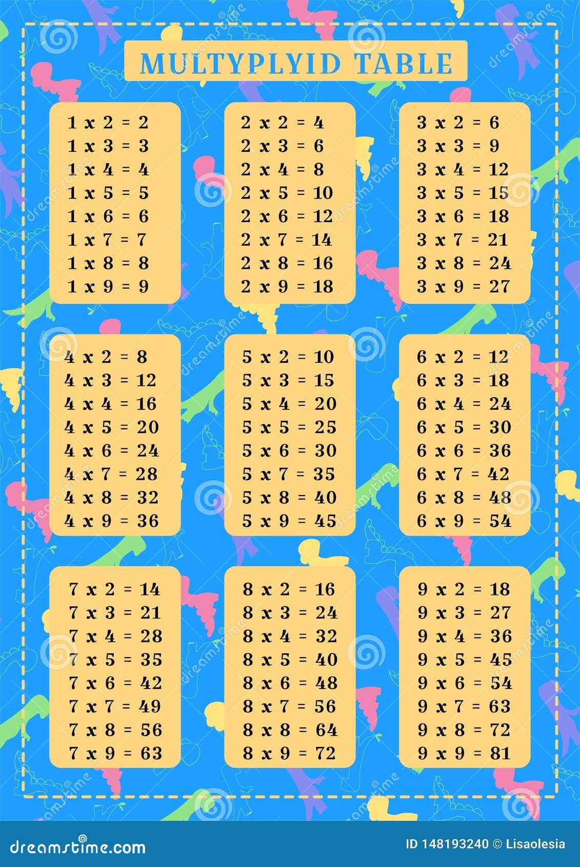 Modele De Dinosaure Et Table De Multiplication Colonnes Sur Un Fond Bleu Avec Des Silhouettes De Dino Illustration De Vecteur Illustration Du Bleu Fond 148193240