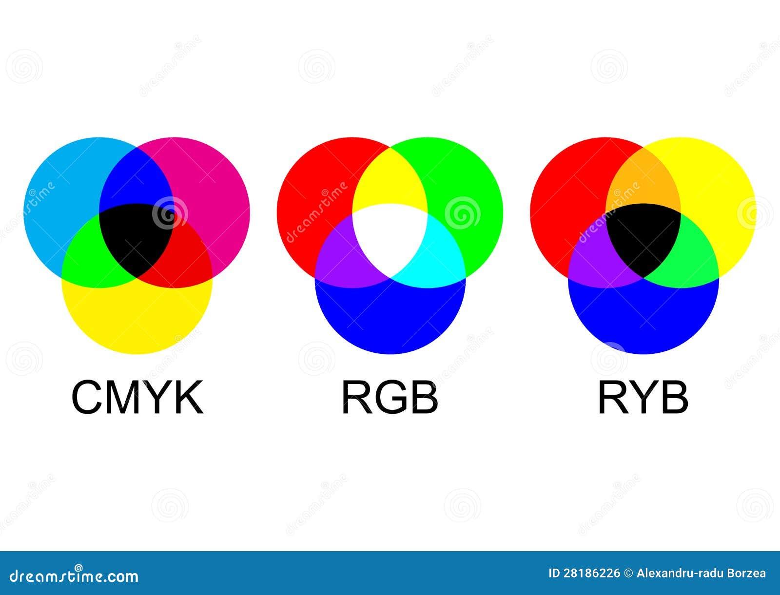 Modèles de couleurs