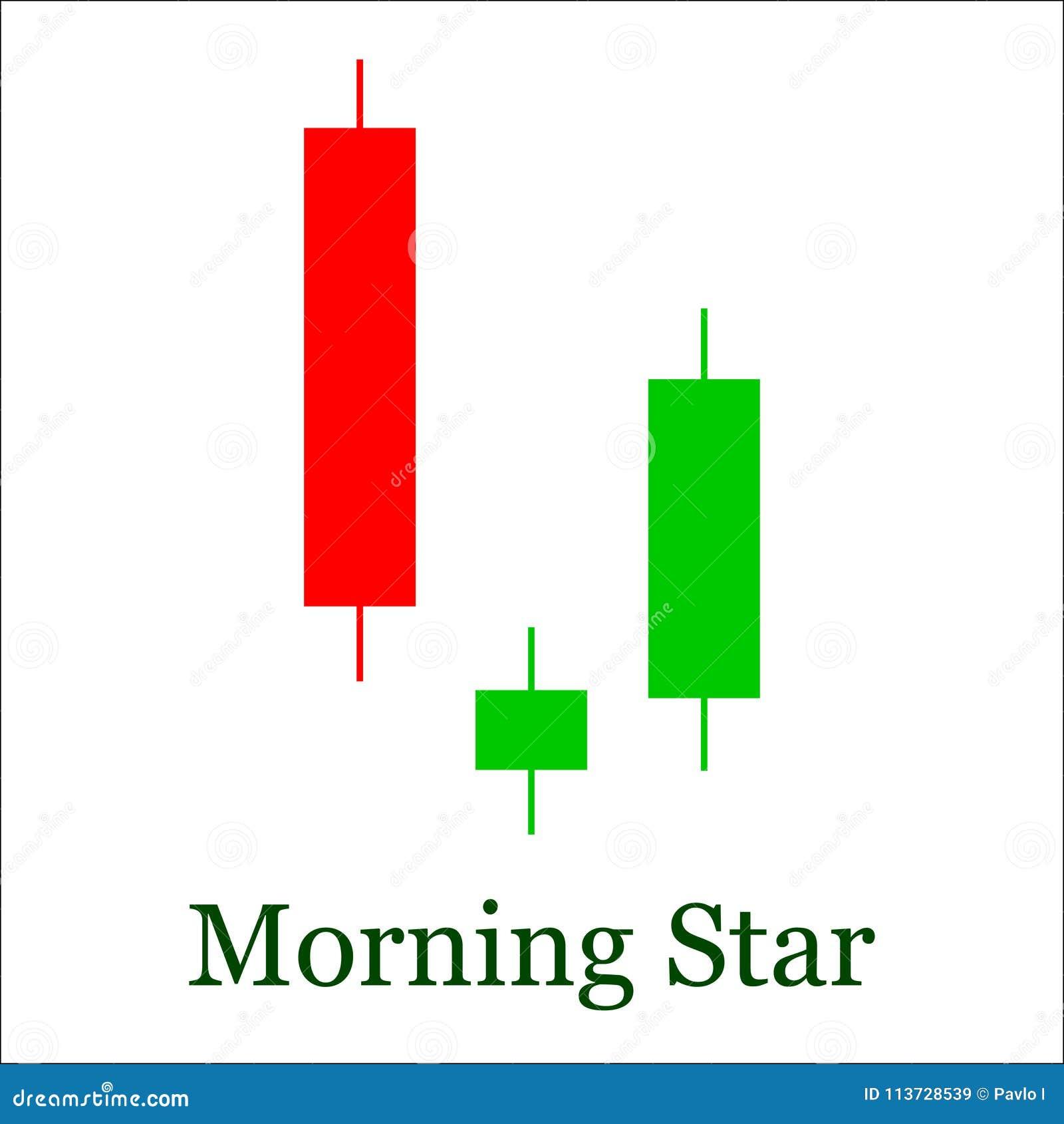 Modell för diagram för ljusstake för morgonstjärna Uppsättning av stearinljuspinnen kunna