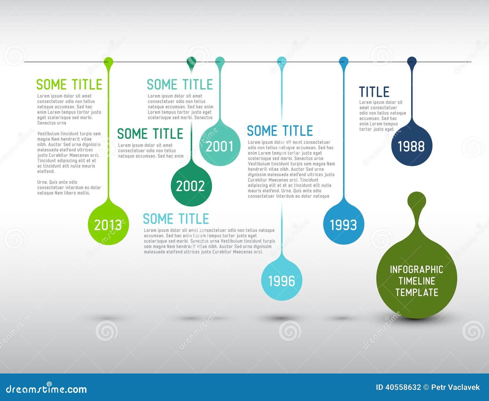 Modello variopinto di rapporto di cronologia di Infographic con le gocce