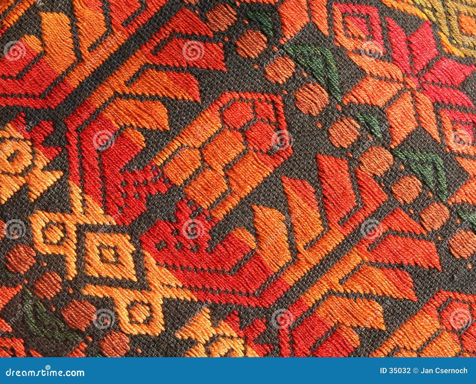 Modelo casero maya de la materia textil