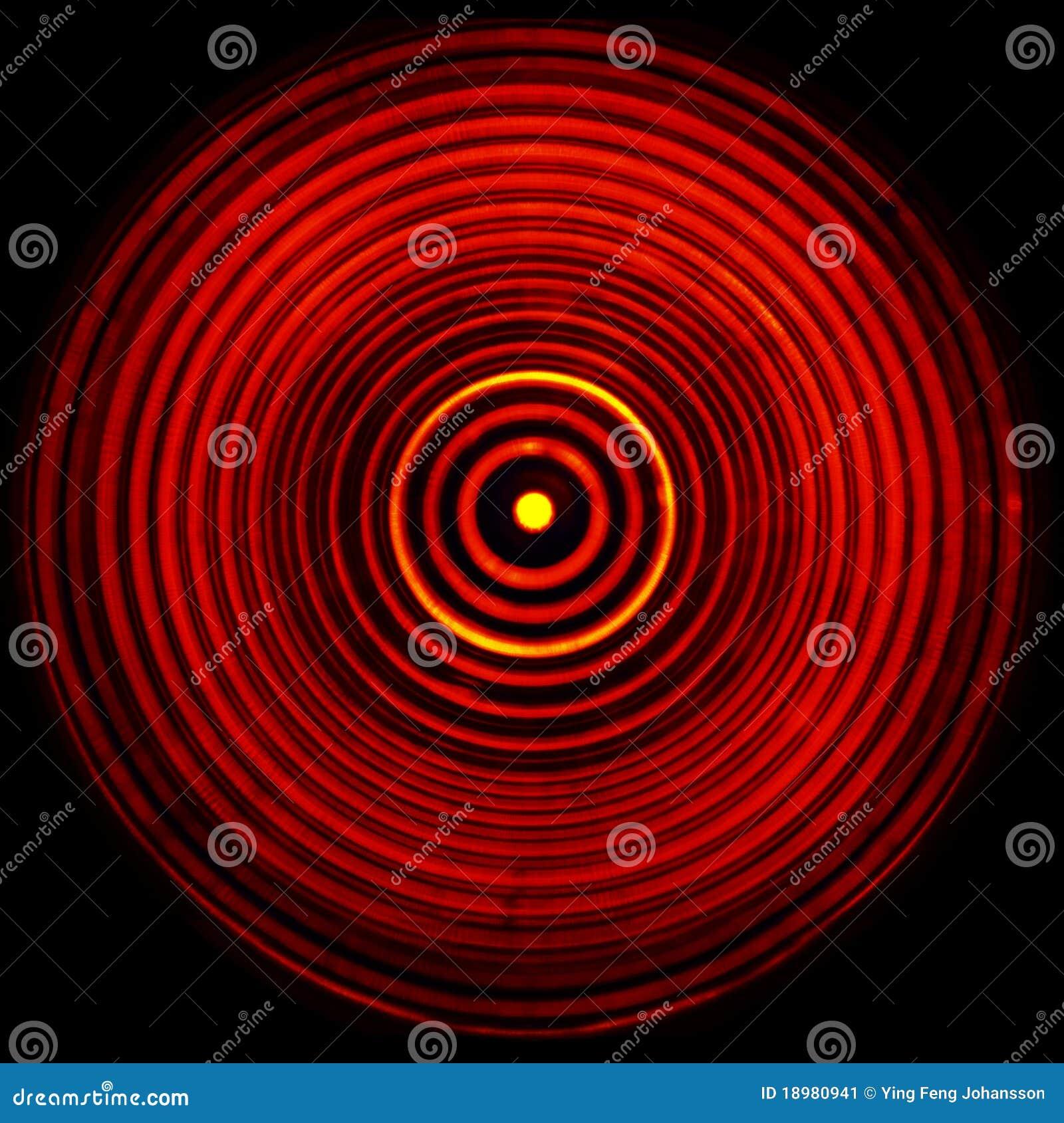 Modelo circular