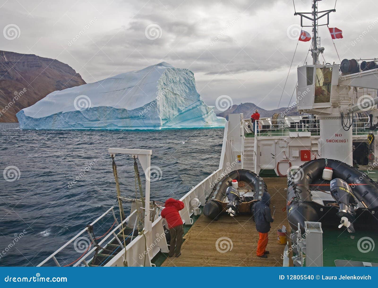 Modelo do iceberg