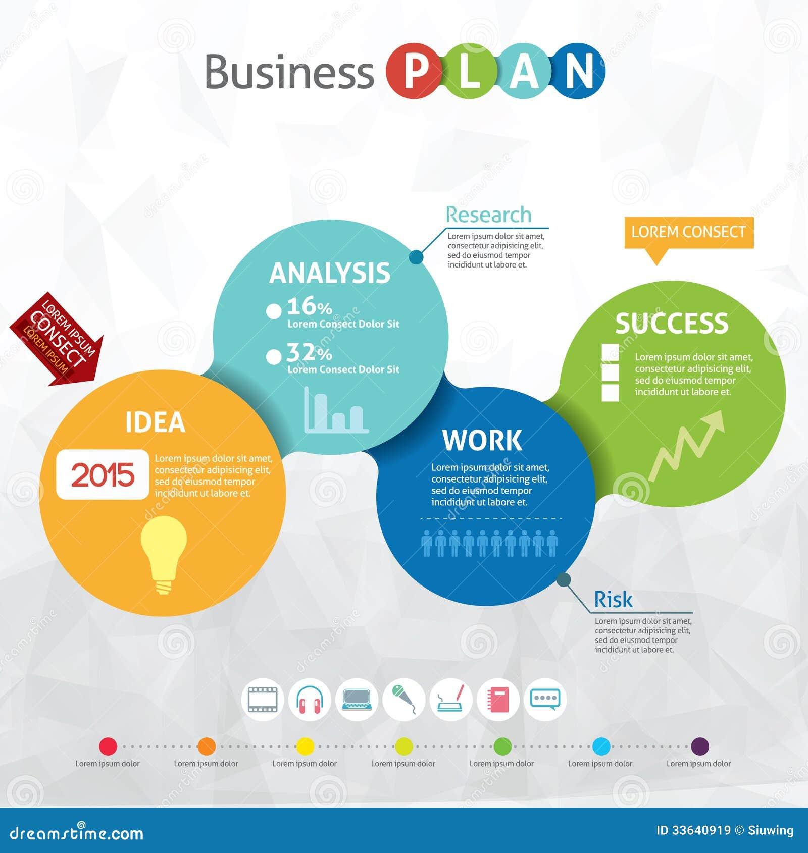 Devsaran business plan