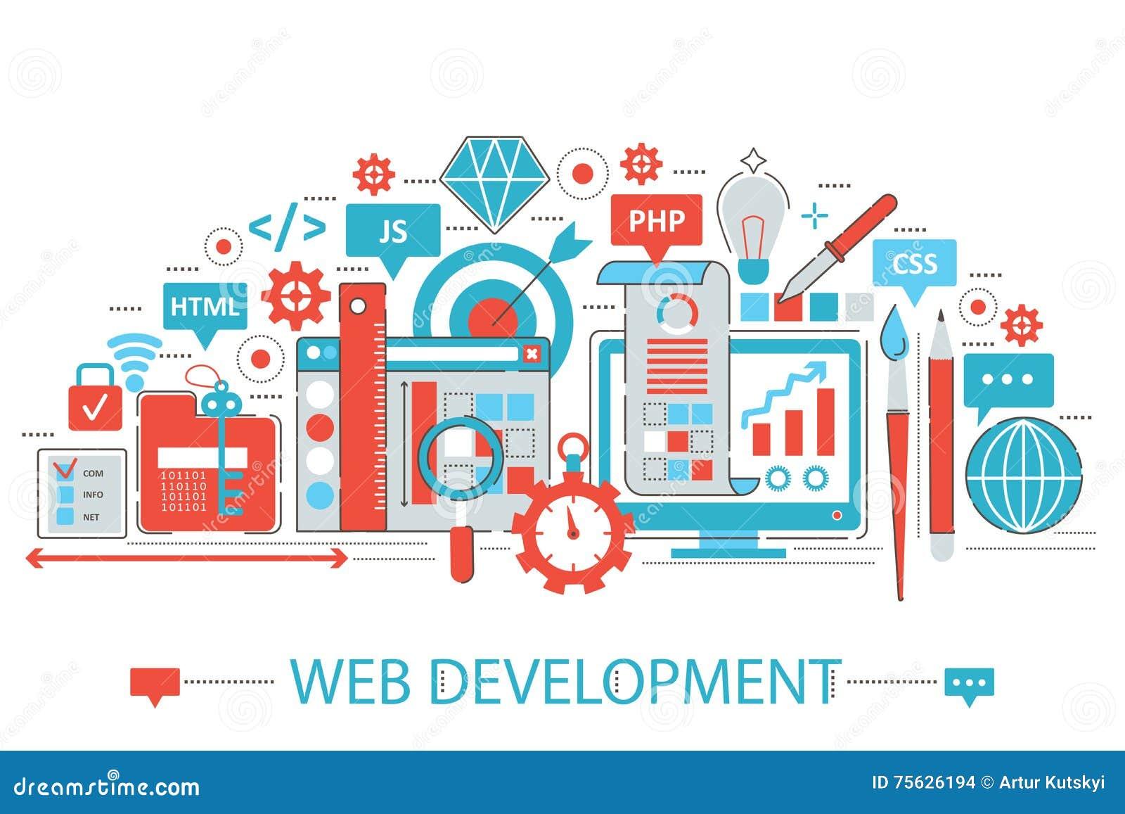 Responsive Web Design Development Process
