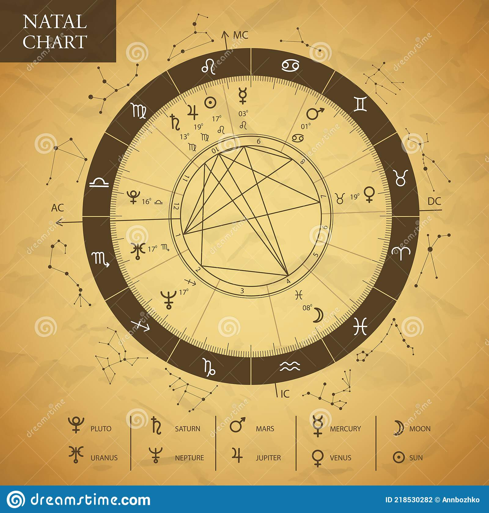 Natal Chart Stock Illustrations – 20 Natal Chart Stock ...