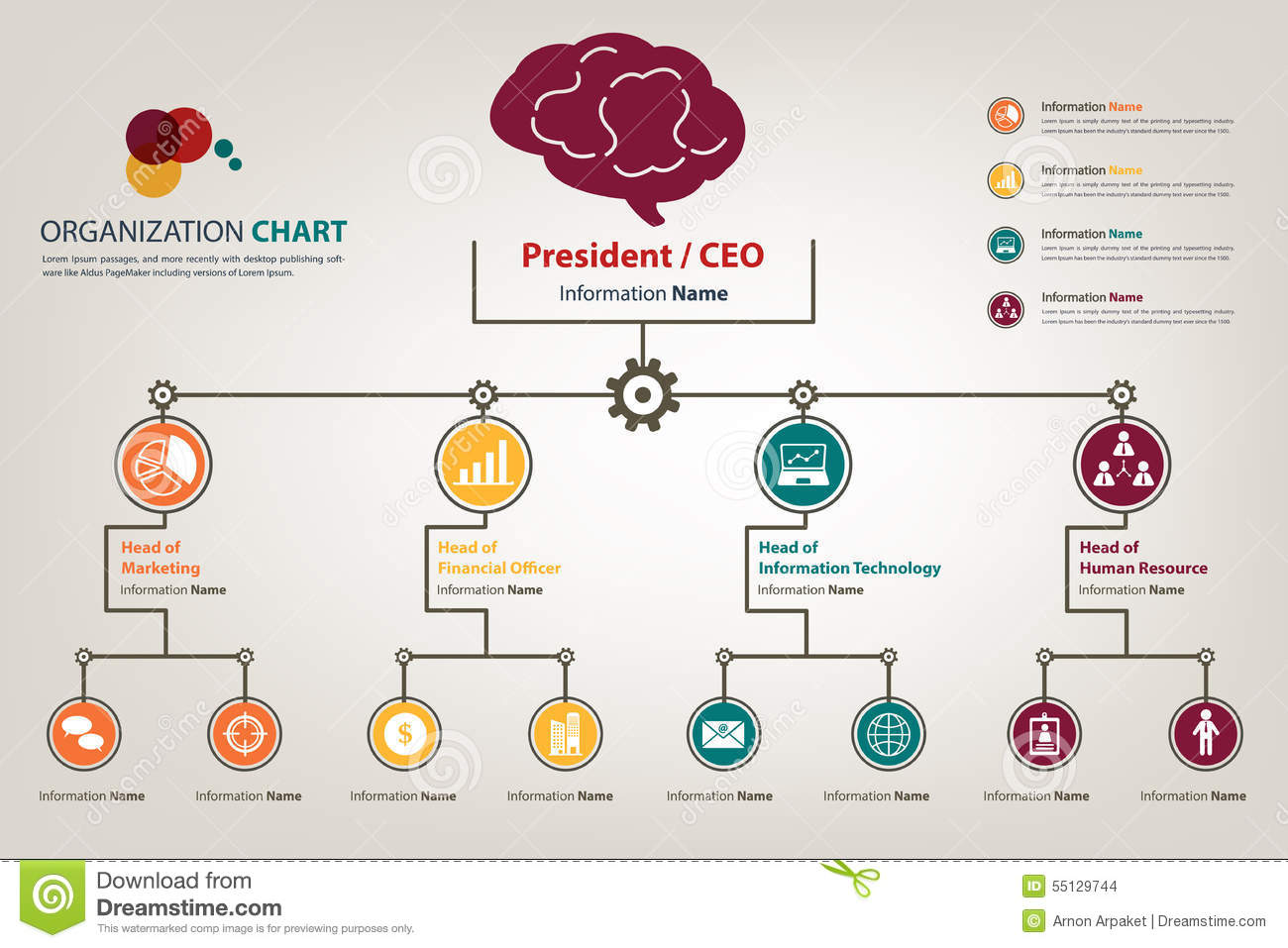 Organizational Structure Ppt Template Zrom