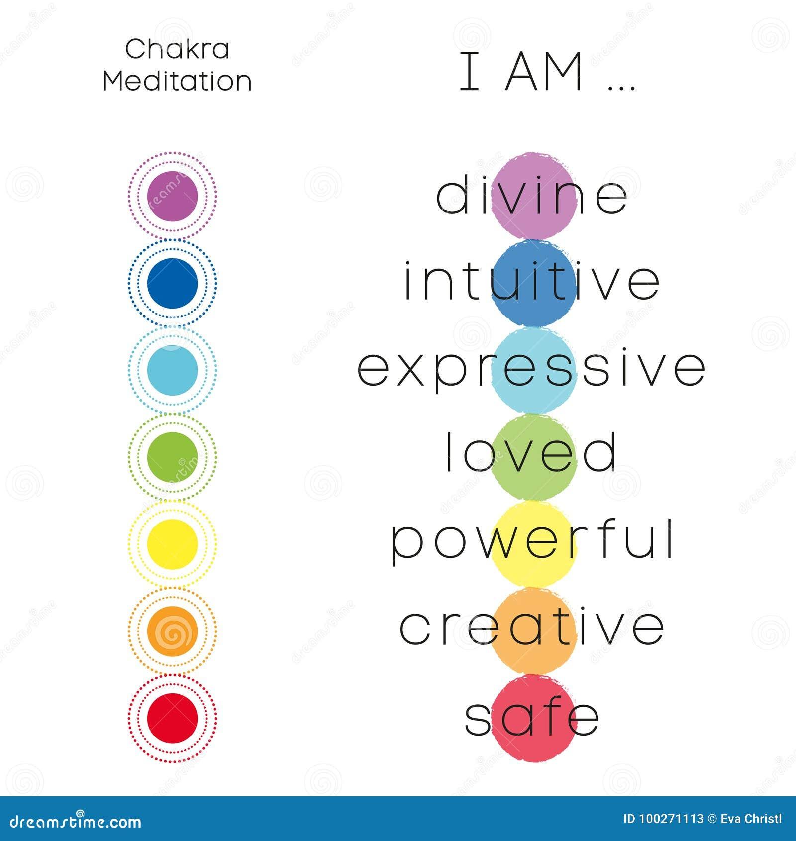 Moderne propre de méditation de Chakra